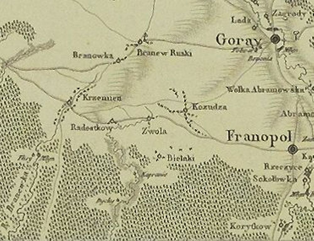 Okolice Dzwoli, Mapa Perthesa z1787 r.