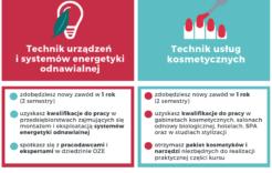 Więcej o: Nowy zawód – nowe możliwości wwojewództwie lubelskim. Bezpłatne kwalifikacyjne kursy zawodowe.